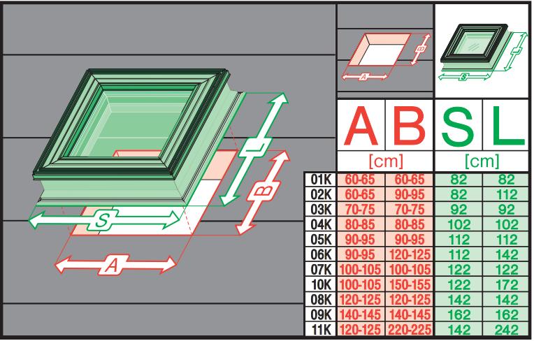 Fakro platdakraam DMG 60x90 cm maat